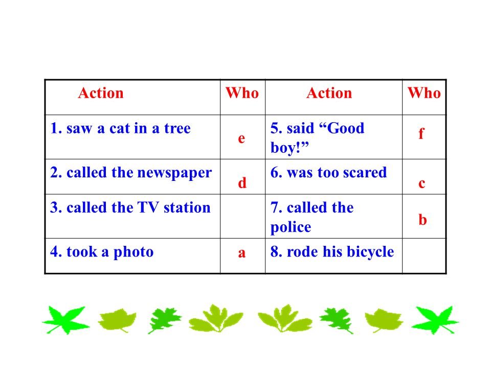 ActionWho. 1. saw a cat in a tree. 5. said Good boy! 2. called the newspaper. 6. was too scared. 3. called the TV station.