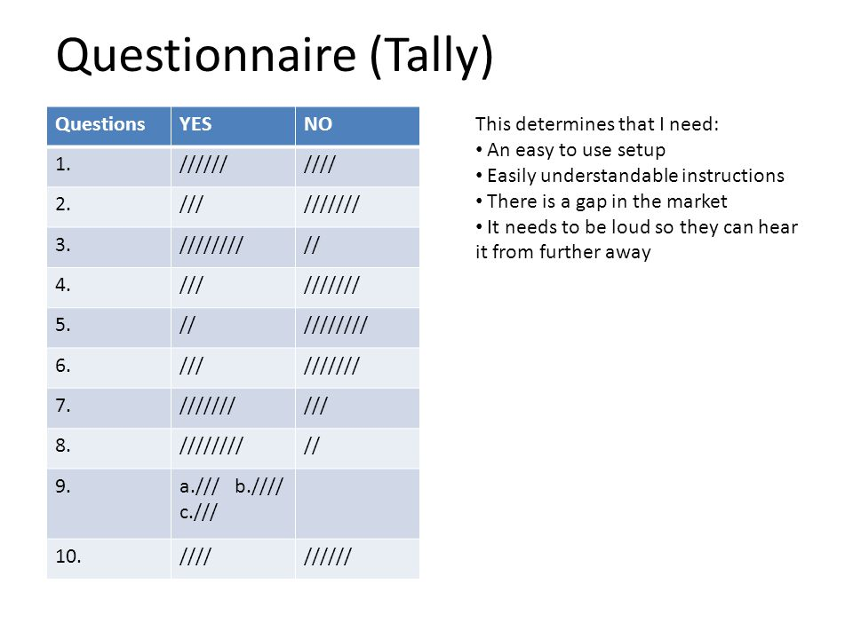Questionnaire (Tally)