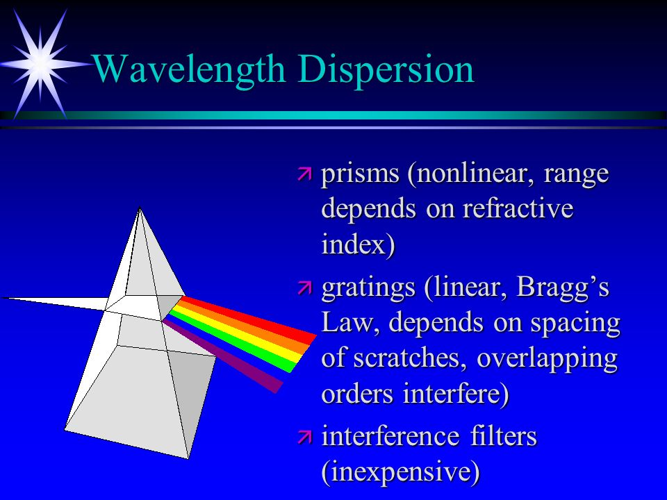 Wavelength Dispersion