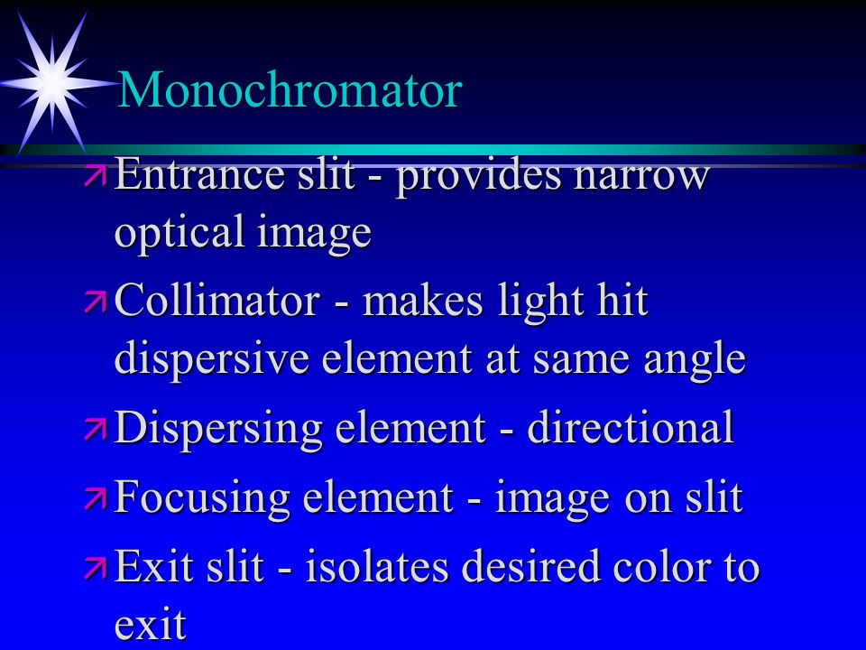 Monochromator Entrance slit - provides narrow optical image