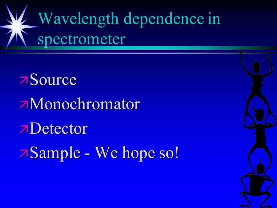 Wavelength dependence in spectrometer