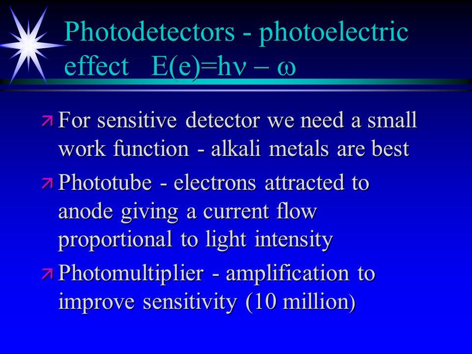 Photodetectors - photoelectric effect E(e)=hn - w