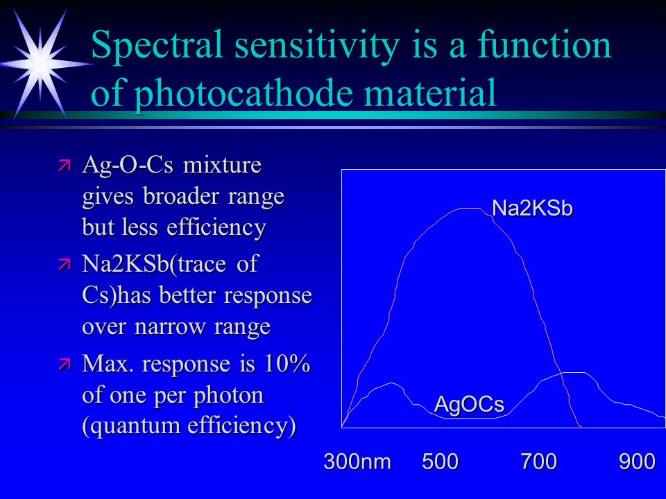 Spectral sensitivity is a function of photocathode material
