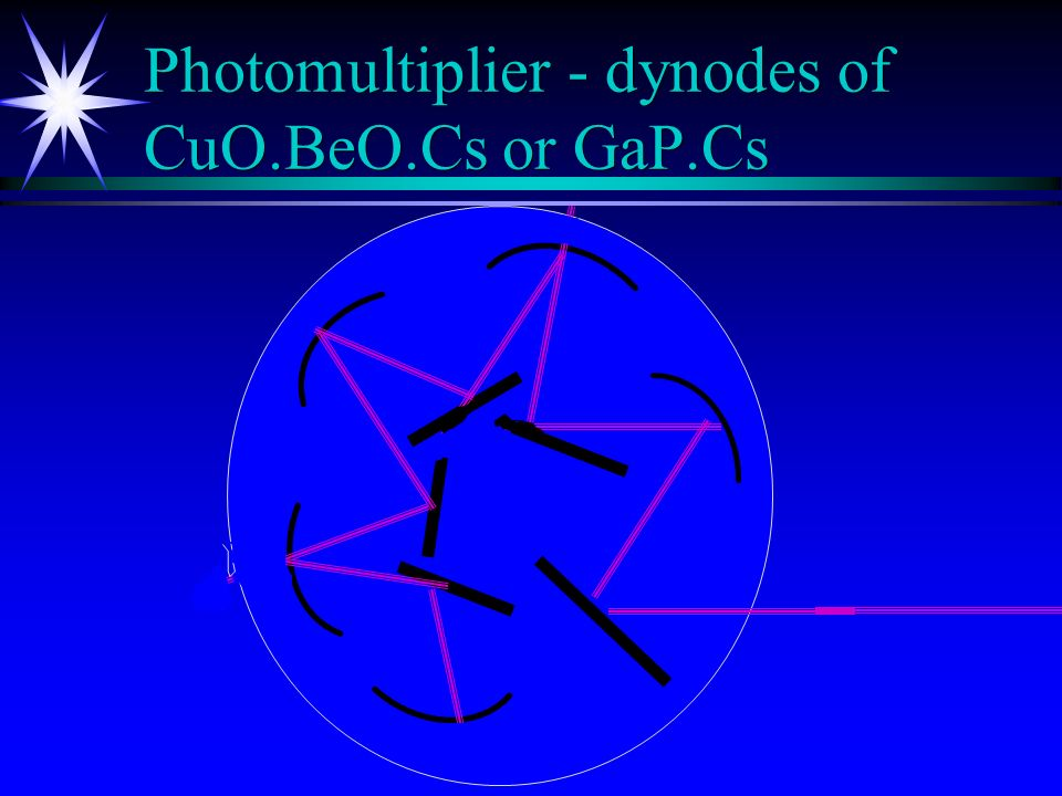 Photomultiplier - dynodes of CuO.BeO.Cs or GaP.Cs