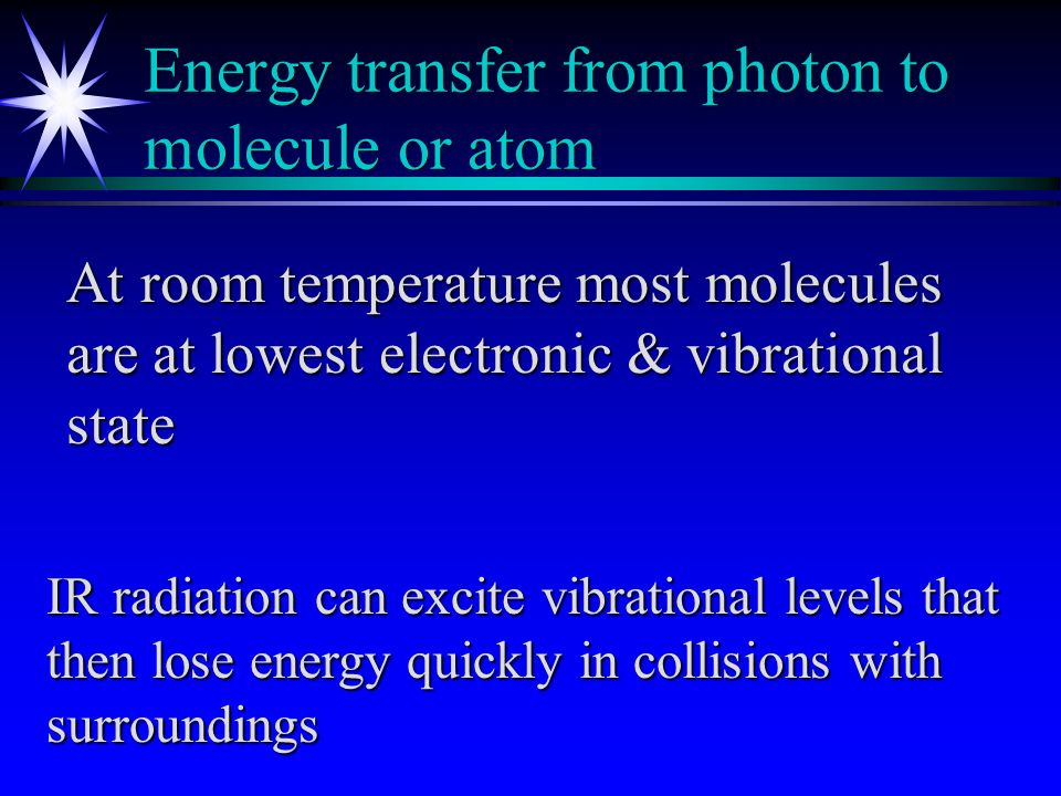 Energy transfer from photon to molecule or atom