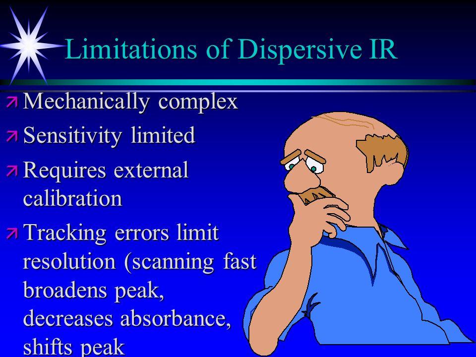 Limitations of Dispersive IR