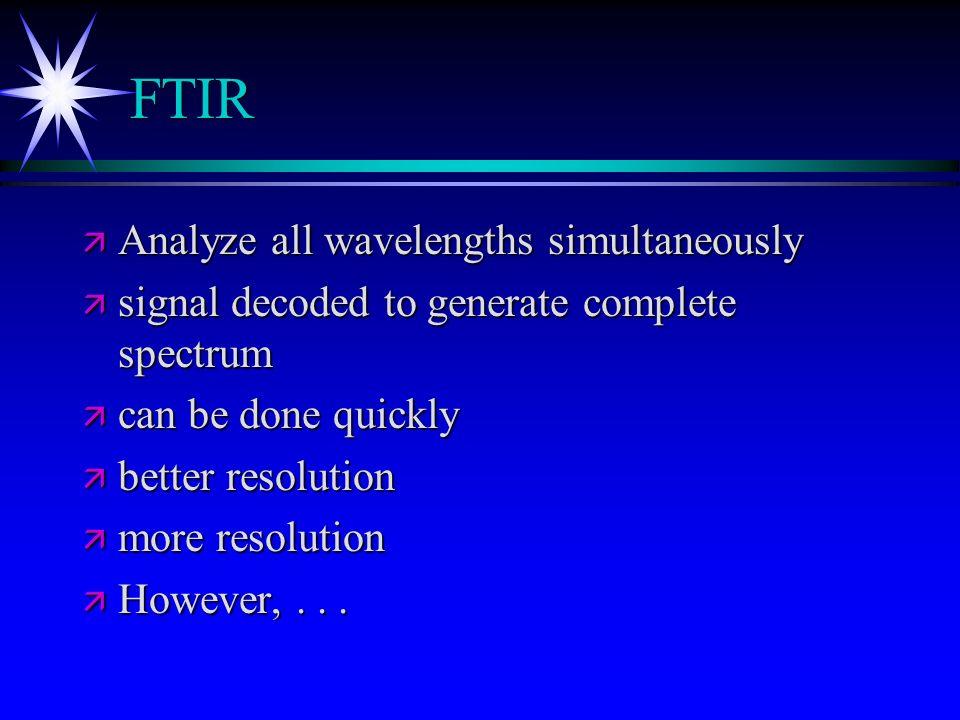 FTIR Analyze all wavelengths simultaneously