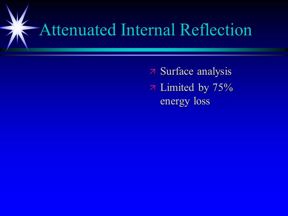 Attenuated Internal Reflection