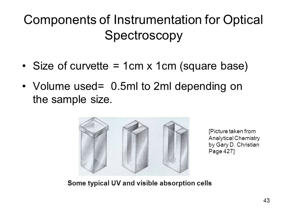 Components of Instrumentation for Optical Spectroscopy