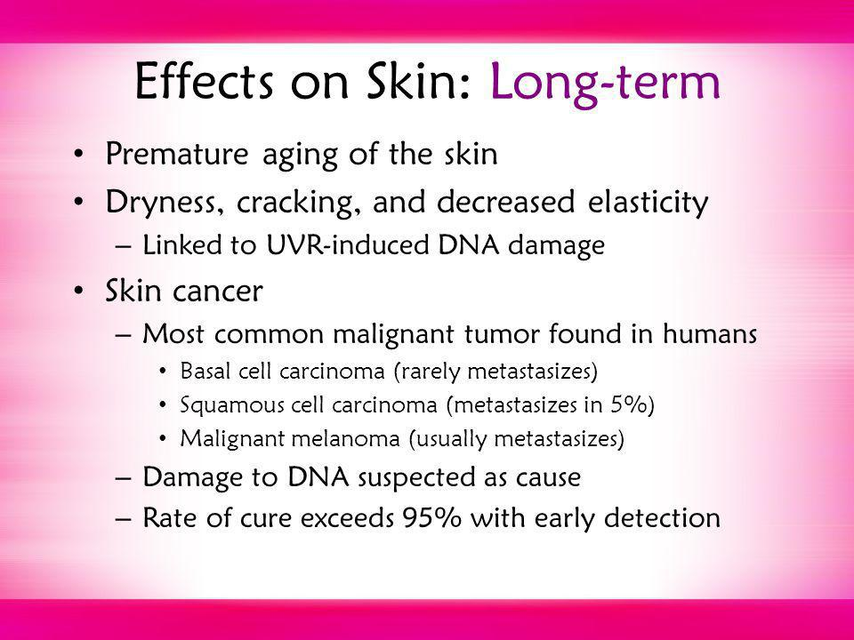 Effects on Skin: Long-term