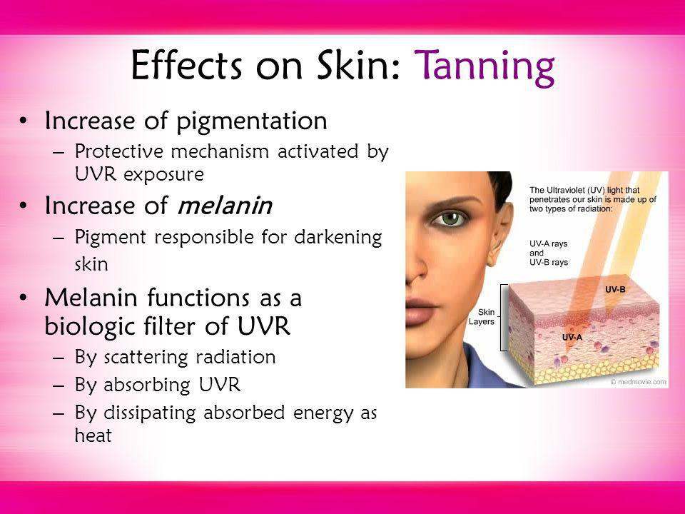 Effects on Skin: Tanning