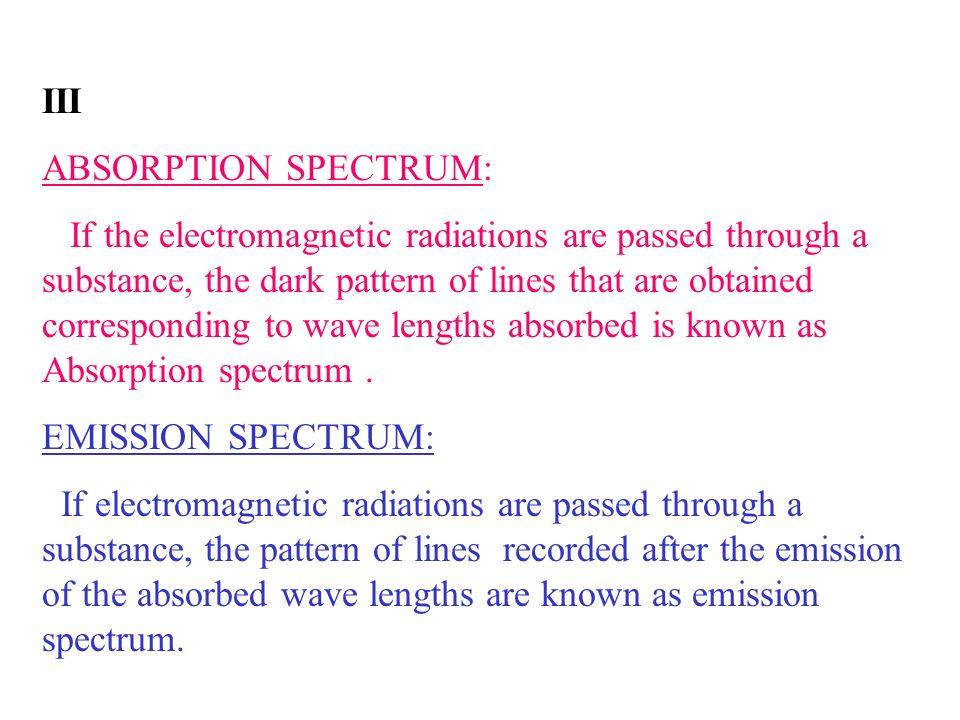 III ABSORPTION SPECTRUM: