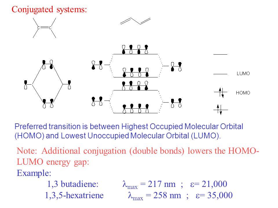 1,3 butadiene: max = 217 nm ; = 21,000
