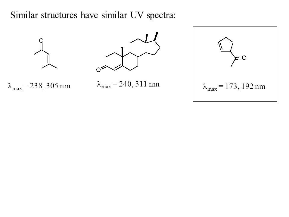 Similar structures have similar UV spectra: