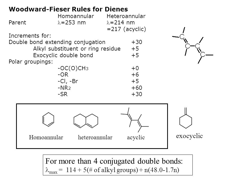 For more than 4 conjugated double bonds:
