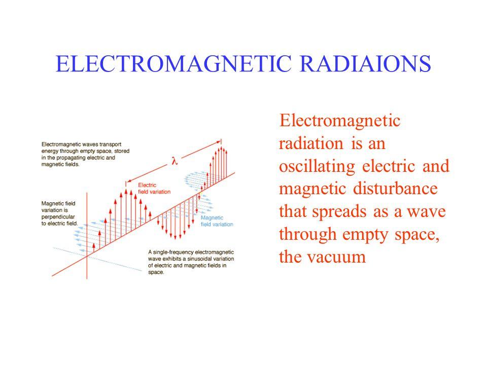 ELECTROMAGNETIC RADIAIONS