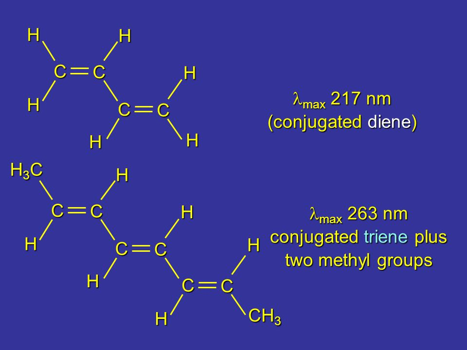 max 217 nm (conjugated diene)