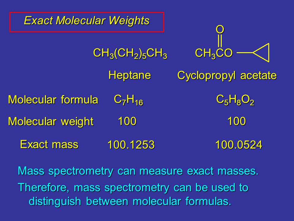 Exact Molecular Weights