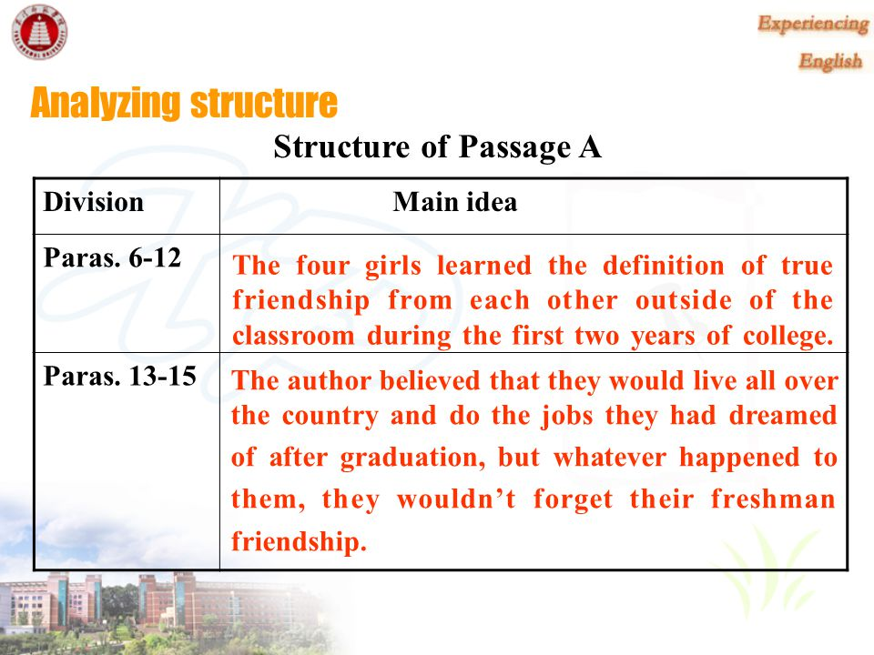 Analyzing structure Structure of Passage A Division Main idea