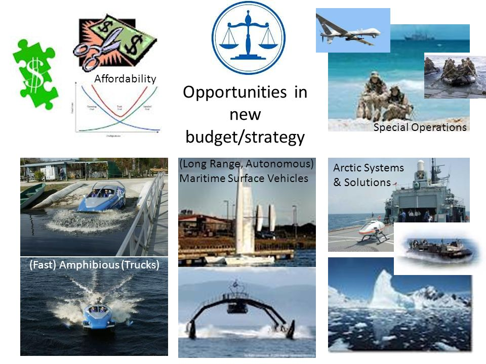 Opportunities in new budget/strategy