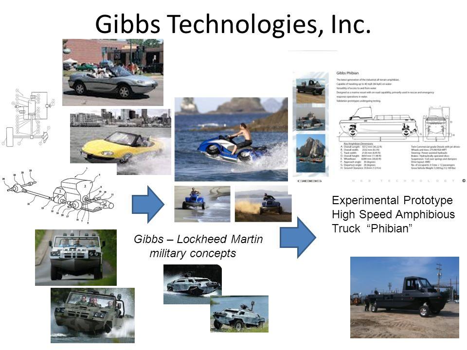 Gibbs Technologies, Inc.