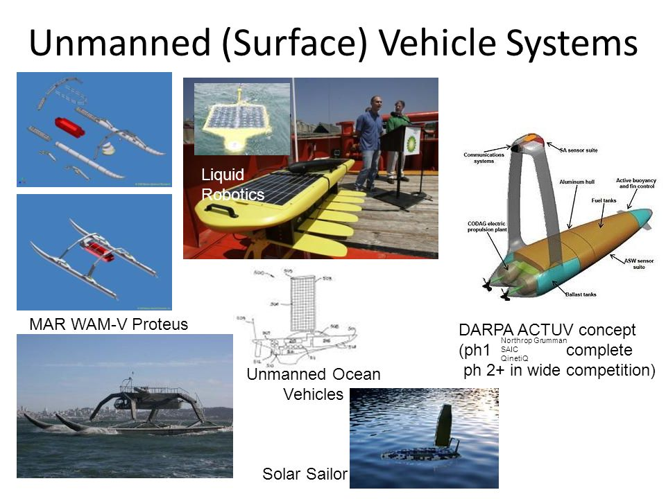 Unmanned (Surface) Vehicle Systems