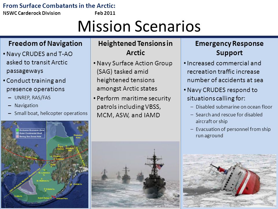 Heightened Tensions in Arctic Emergency Response Support