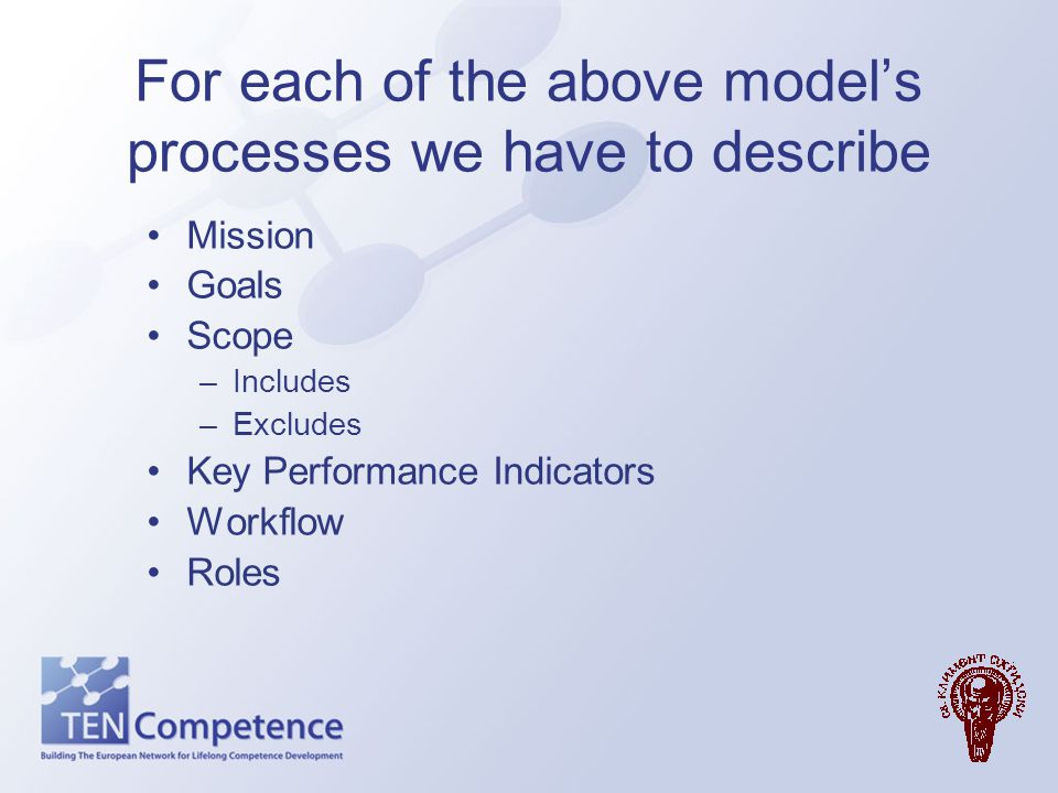 For each of the above model's processes we have to describe