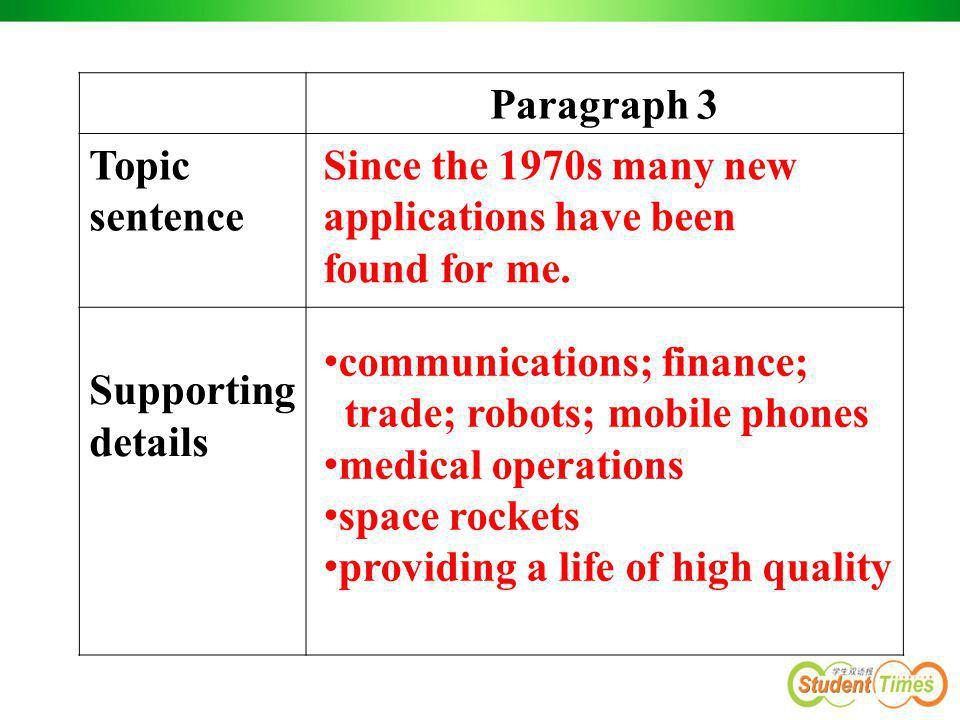 Paragraph 3 Topic sentence. Supporting details. Since the 1970s many new applications have been found for me.