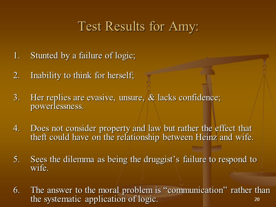 Test Results for Amy: 2. Inability to think for herself;