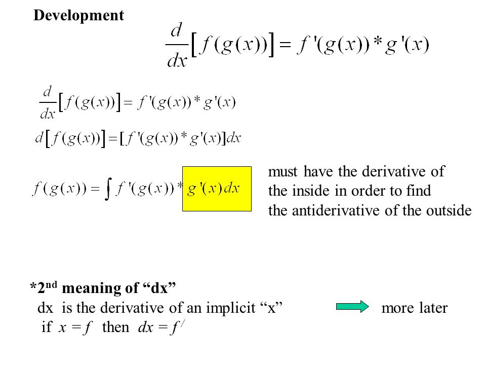 Development must have the derivative of. the inside in order to find. the antiderivative of the outside.