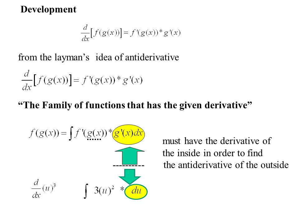 Development from the layman's idea of antiderivative. The Family of functions that has the given derivative