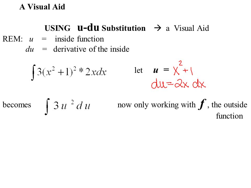 A Visual Aid USING u-du Substitution  a Visual Aid. REM: u = inside function. du = derivative of the inside.