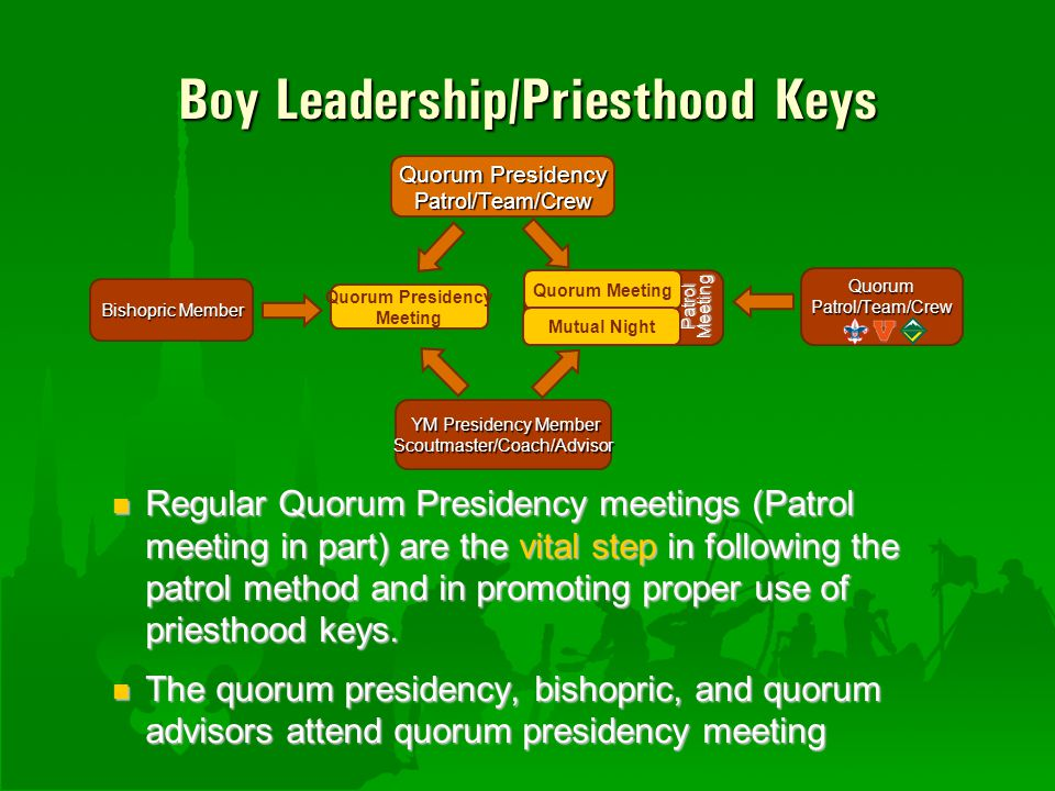 Boy Leadership/Priesthood Keys