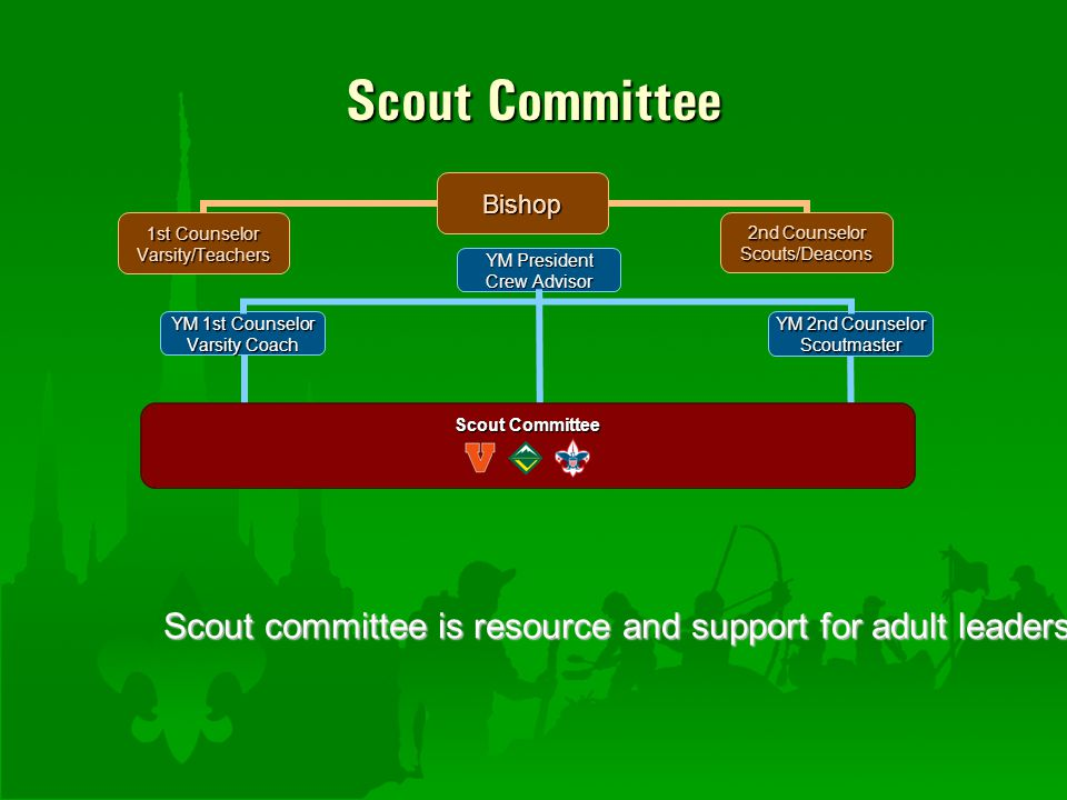 Scout Committee