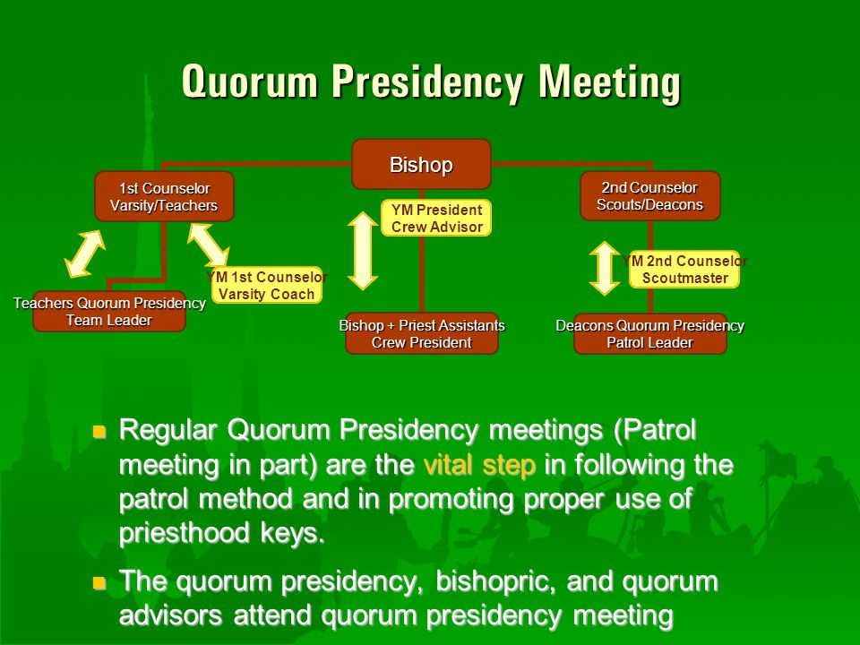 Quorum Presidency Meeting