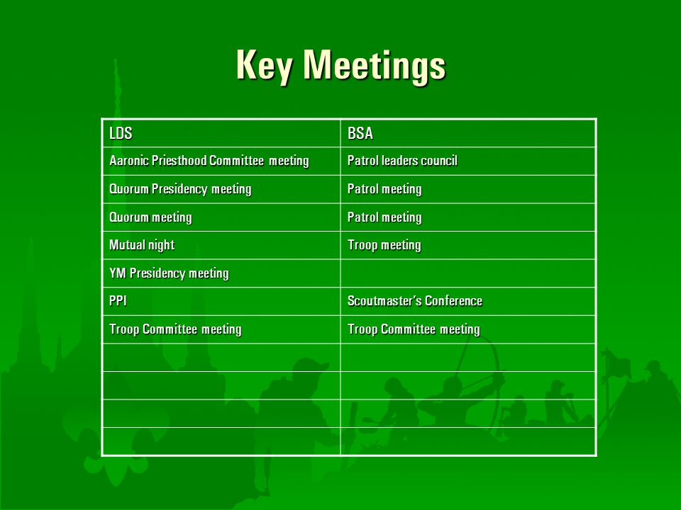 Key Meetings LDS BSA Aaronic Priesthood Committee meeting