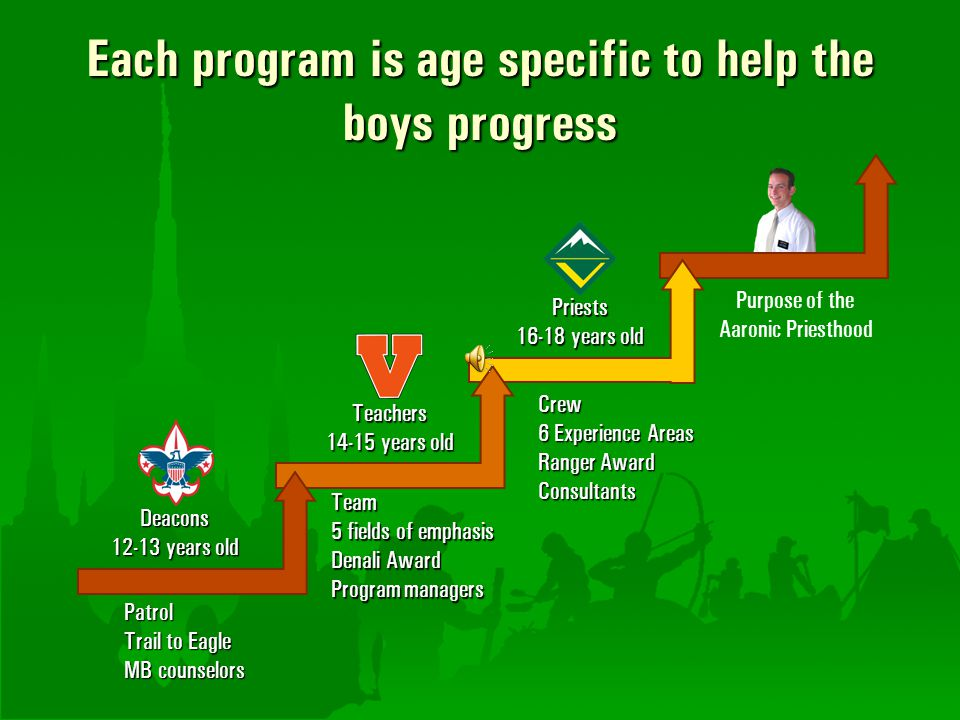 Each program is age specific to help the boys progress