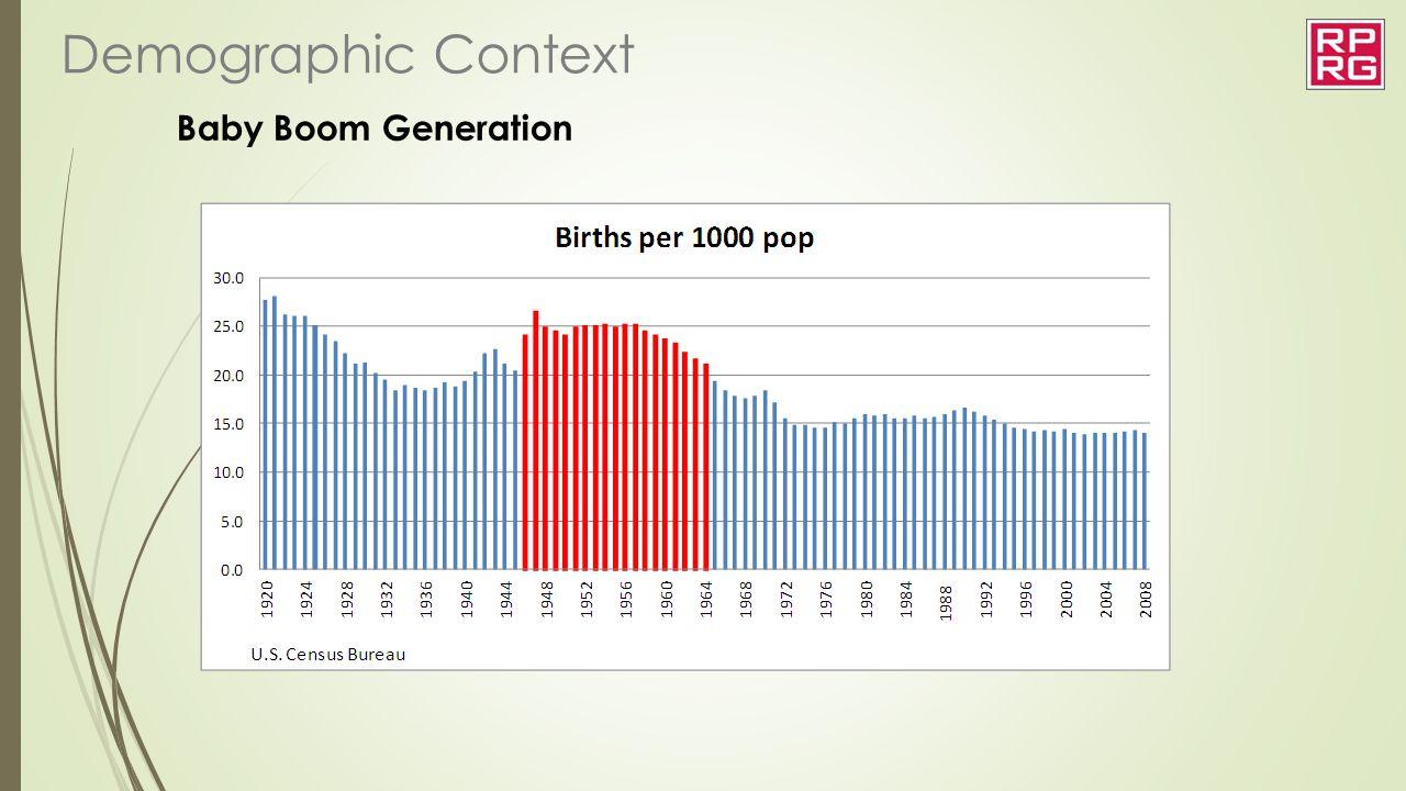 Demographic Context Baby Boom Generation