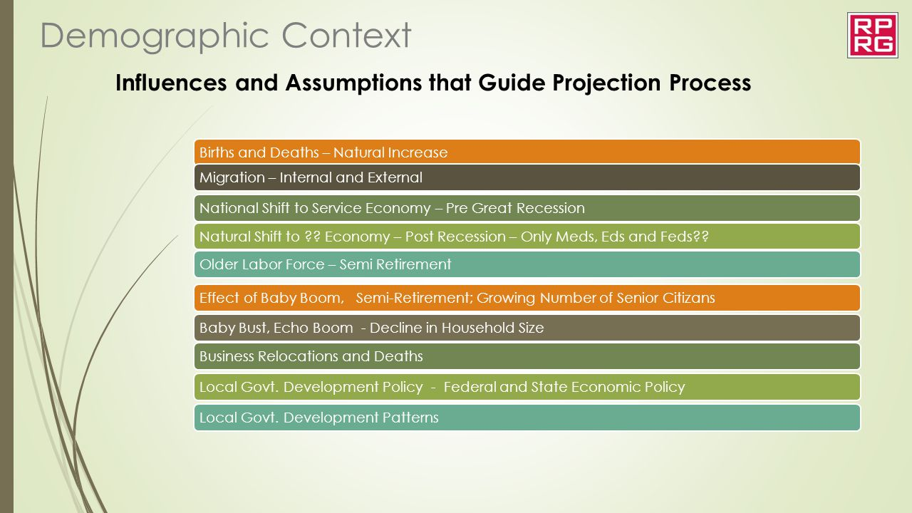 Influences and Assumptions that Guide Projection Process