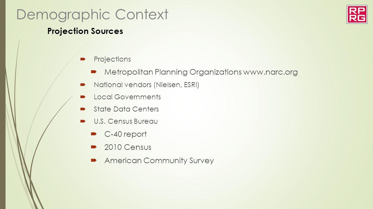 Demographic Context Projection Sources