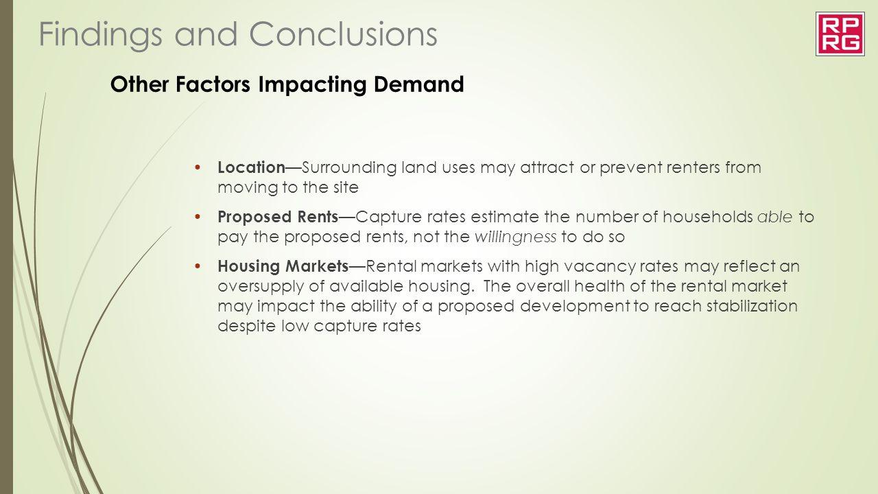 Other Factors Impacting Demand