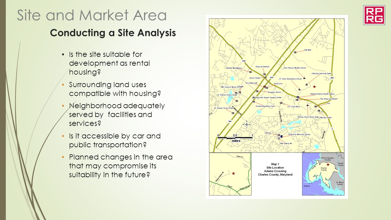 Conducting a Site Analysis