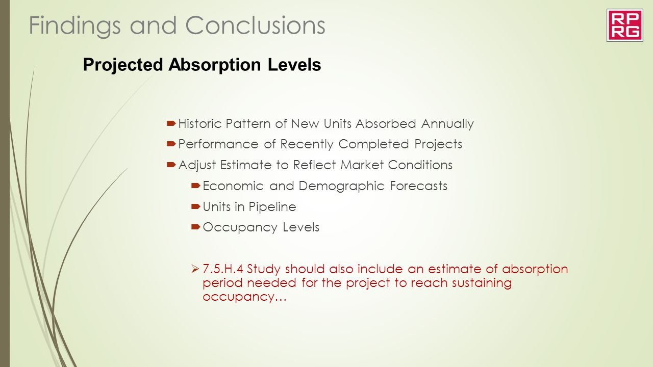 Projected Absorption Levels
