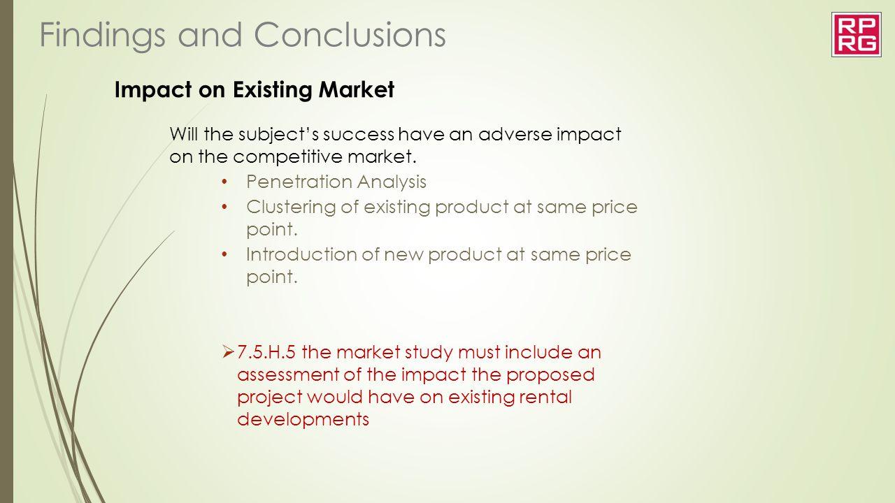 Impact on Existing Market