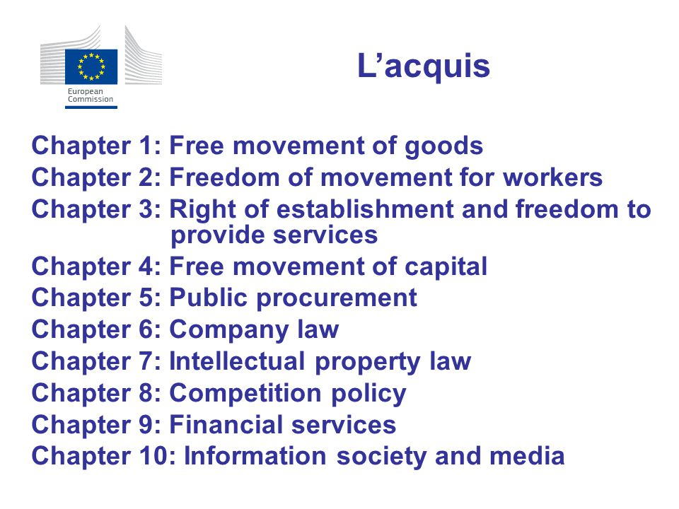 L'acquis Chapter 1: Free movement of goods