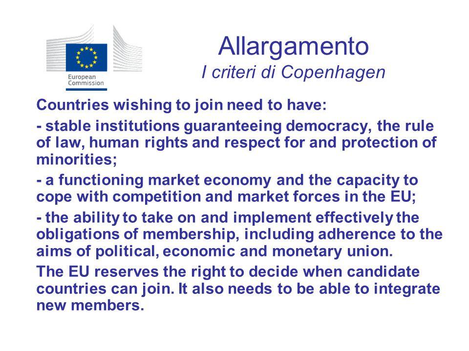 Allargamento I criteri di Copenhagen