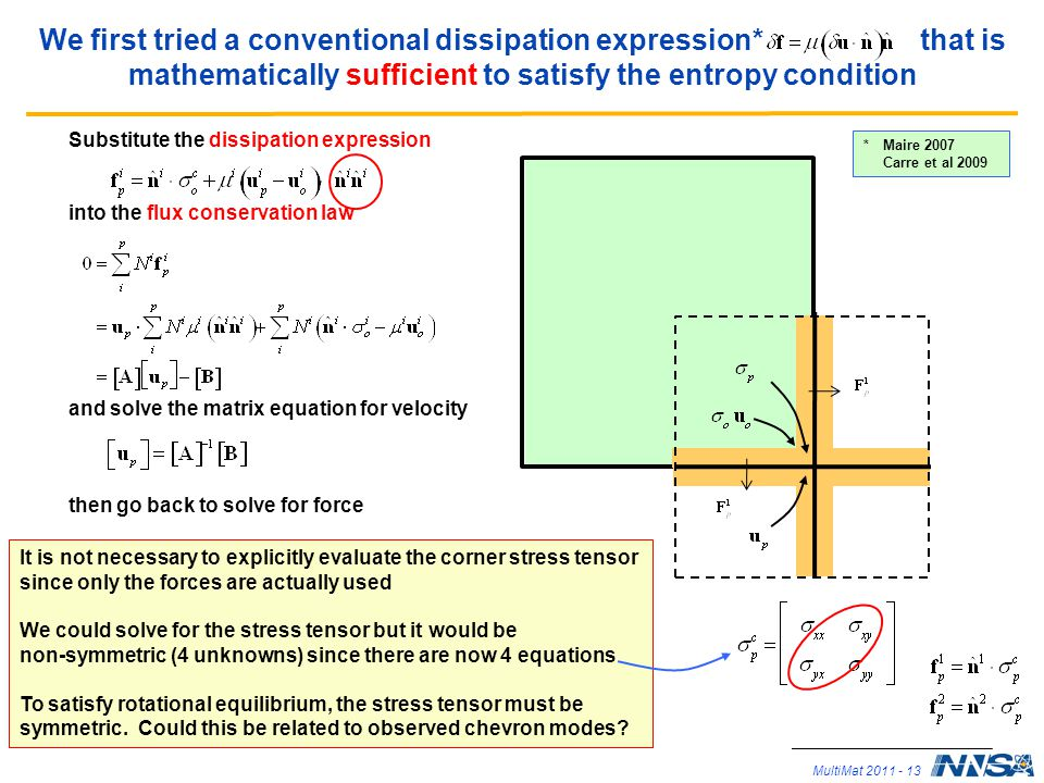 We first tried a conventional dissipation expression