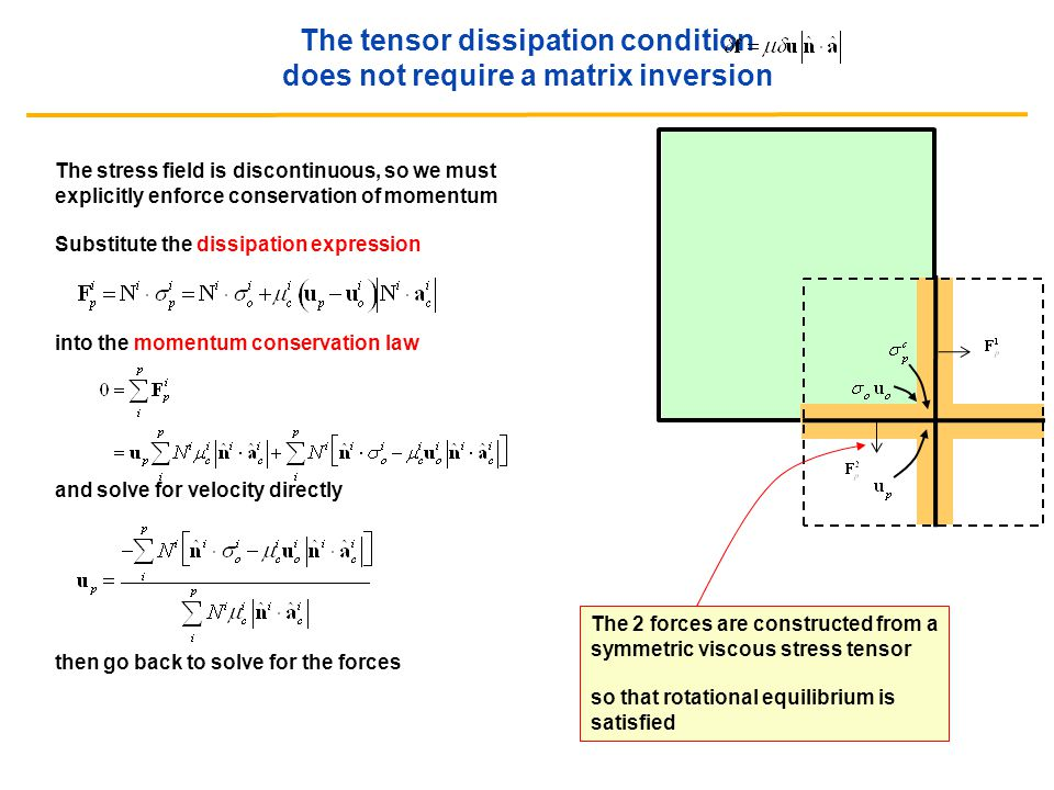 The tensor dissipation condition does not require a matrix inversion