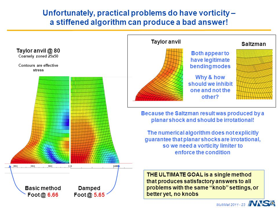 Unfortunately, practical problems do have vorticity – a stiffened algorithm can produce a bad answer!